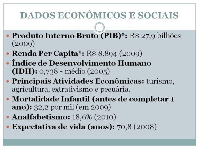 Dados Econônicos e sociais